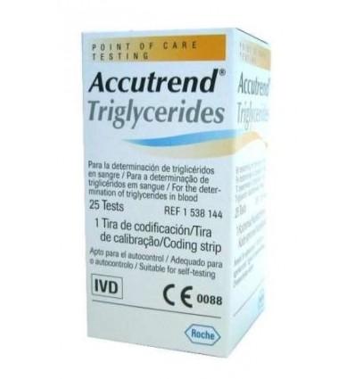 Paski testowe Accutrend Trójglicerydy 1538144