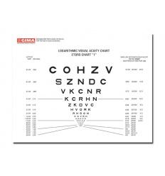 Tablica okulistyczna Sloan